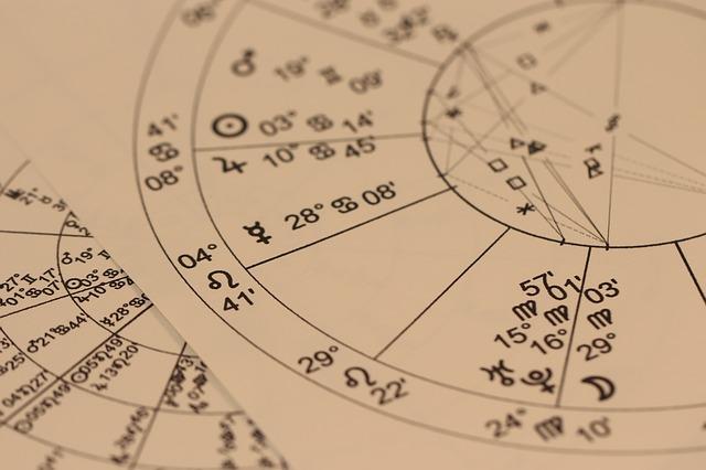 Znamení a živly – astrologie